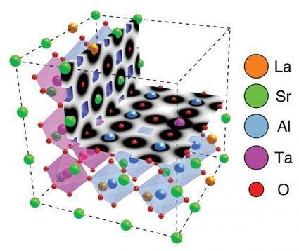 Researchers glimpse distortions in atomic structure of materials   Science technology and reaserch   Scoop.it