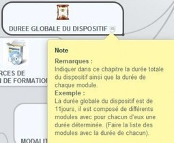 Organisez votre dispositif de formation avec le mindmapping | Le Formateur du Web | Mind Mapping au quotidien | Scoop.it