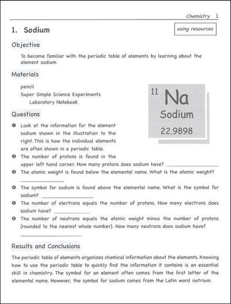 What Is The Symbol For Sodium Images Free Symbol Design Online