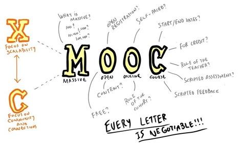Le paradoxe des #MOOC: chevaldeTroie etvecteur d'éviction… ou Innovation de Rupture? | Strategy & Governance | Scoop.it
