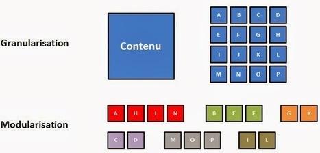 Blog de t@d: L'individualisation, élément de la flexibilité d'une FOAD | XPERTEAM | Scoop.it
