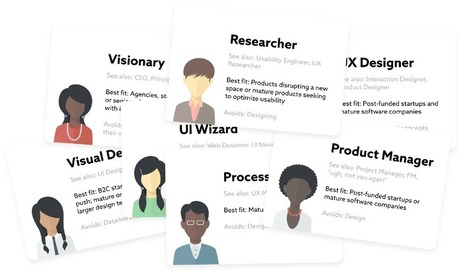 The Archetypes of UX Design | UXploration | Scoop.it
