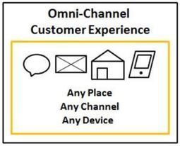 What Does Omni-Channel Customer Experience Mean to the Customer? - Business 2 Community | Omnichannel Retailing | Scoop.it
