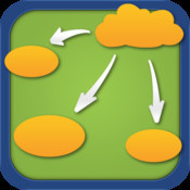 Creative Apps To Use With Students On The iPad - A Listly List | Blended classroom | Scoop.it