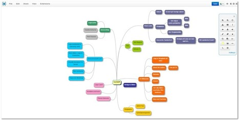 5 outils collaboratifs en ligne gratuits et sans inscription - Les Outils Collaboratifs | Richard Dubois - Digital Addict | Scoop.it