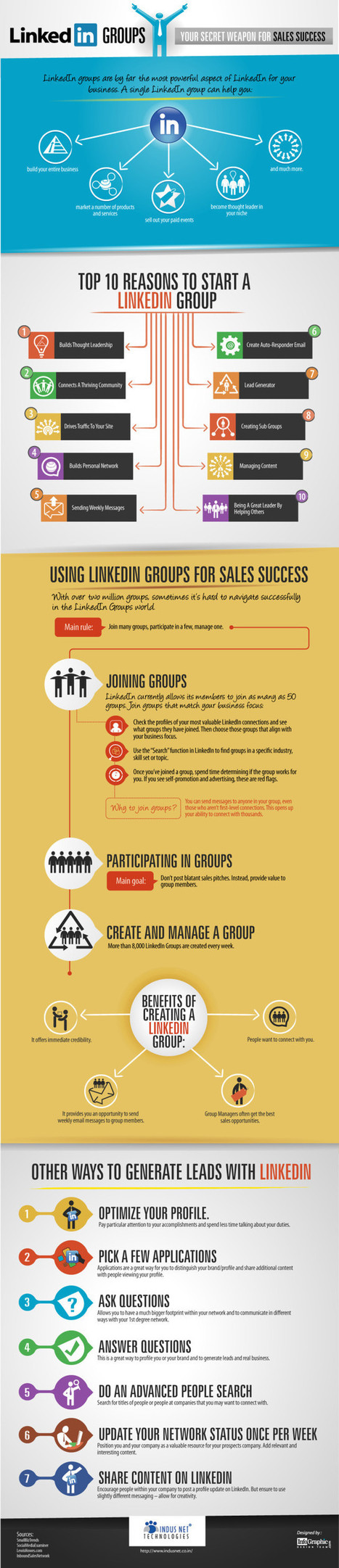 Infographic: LinkedIn Groups for Sales Success | Internet Presence | Scoop.it