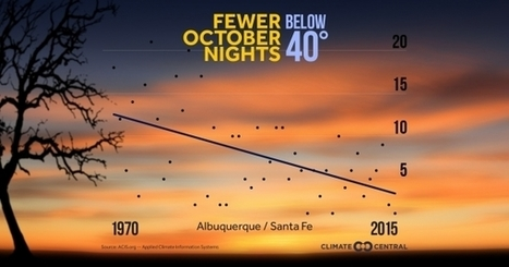 "Fewer October Nights Below 40°F (""bcoz of CC, it's also getting warmer on this side of the Pacific"") 