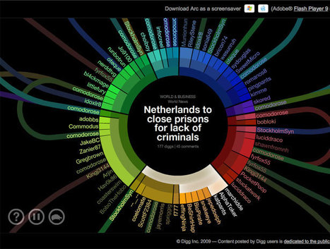 50 Great Examples of Data Visualization | Data is Beautiful | Scoop.it