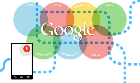 Google Now: Behind The Predictive Future Of Search   The Verge   Digital marketing & social media   Scoop.it
