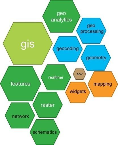ArcGIS Python API 1.0 Released | ArcGIS Blog | Geospatial Pro - GIS | Scoop.it