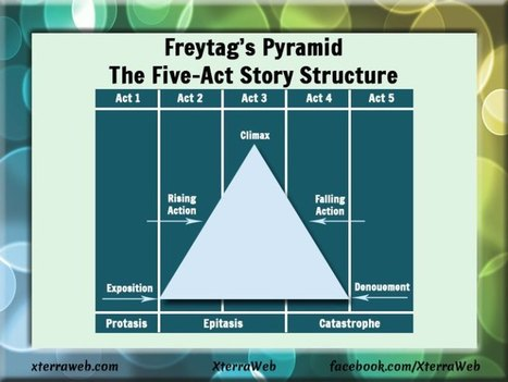 Story Structure: Freytag's Pyramid | Digital Storytelling | Scoop.it