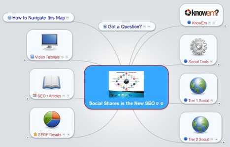 The Key Roles Of Social Media In SEO | ~Sharing is Caring~ | Scoop.it