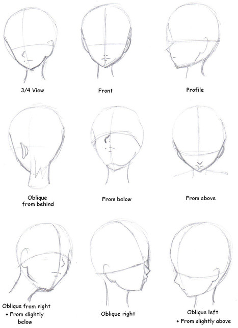 Manga head direction drawing reference guide