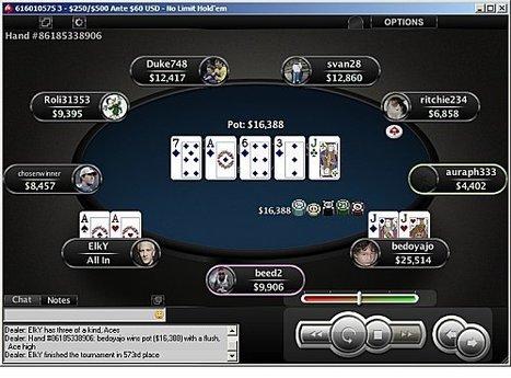J'arrête...   Poker Blog   Scoop.it