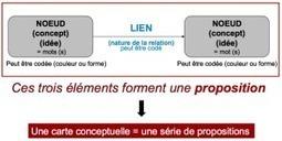 La carte conceptuelle pour apprendre et pour enseigner   Vie numérique  à l'école - Académie Orléans-Tours   Scoop.it