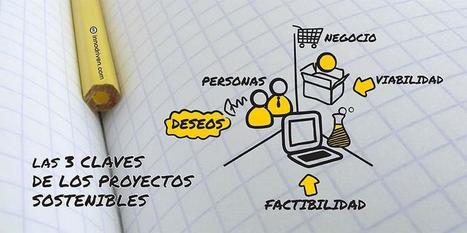 ¿Es mi proyecto sostenible? Las tres claves para saberlo | Materiales educativos | Scoop.it