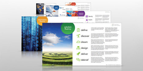 Download the FREE Fluency Posters | General learning capabilities | Scoop.it
