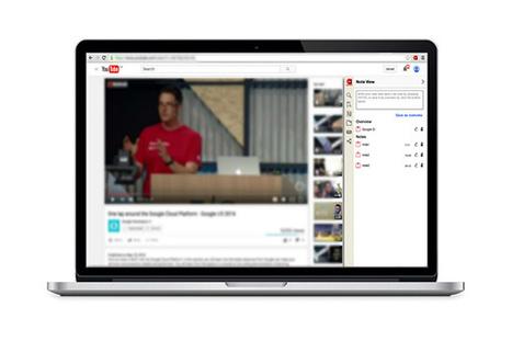 Extensión para el navegador Chrome que permite tomar notas mientras se reproduce un vídeo | Comunidades sociales y redes virtuales | Scoop.it