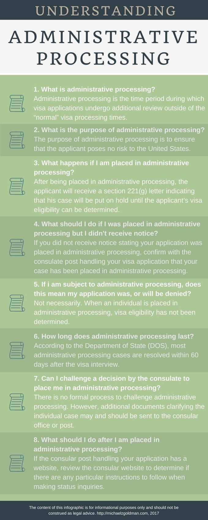 A Guide to US Administrative Processing | Nicko