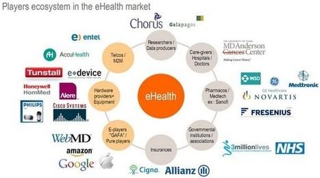 E-santé : les géants de l'Internet bien placés pour dominer le marché | Pharma and ePharma | Scoop.it