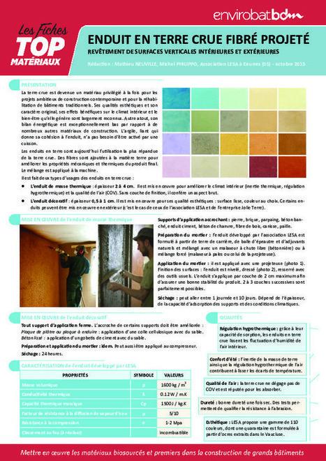 Enduit Naturel In Build Green La Curation Scoopit
