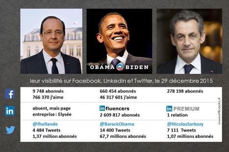 Barack, François, Nicolas… the Linkedin influencer winner is… | usages du numérique | Scoop.it