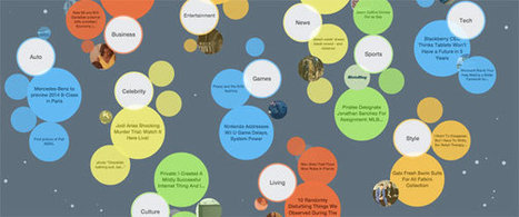 A Visual Way to Navigate Among Comments | personal publishing platforms | Scoop.it