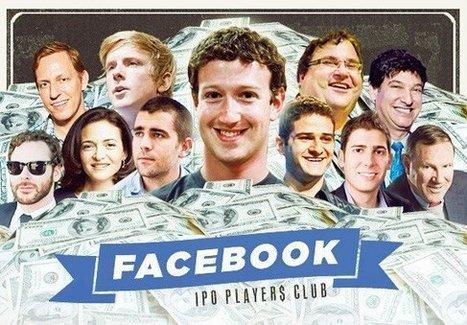 Le grand mirage de Facebook pour les marques et les marketers : préparez-vous à une chute du trafic organique et des partages | Managing Communities | Scoop.it