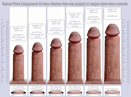Natural Enlargement Of Penis 83