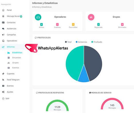 WhatsApp como plataforma de Atención al Cliente | #SocialMedia, #SEO, #Tecnología & más! | Scoop.it