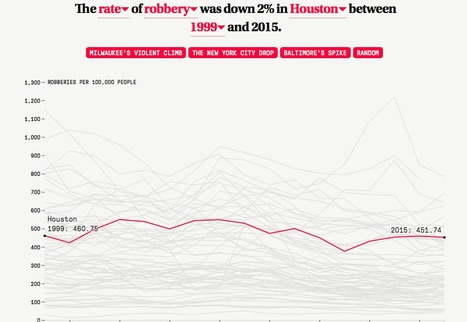 Etats-Unis : explorer les stats de la criminalité | Journalisme graphique | Scoop.it
