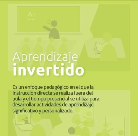 Aprendizaje Invertido - Todo lo que Necesitas Saber | eBook | Docentes y TIC (Teachers and ICT) | Scoop.it