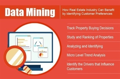 Data mining services - how real estate industry can benefit by identifying customer preferences | Hot Trends in Business Intelligence | Scoop.it