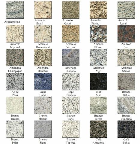 Group of tipos de granito for Tipos de granitos