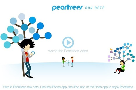 Pearltrees | Student Writing Resources | Scoop.it