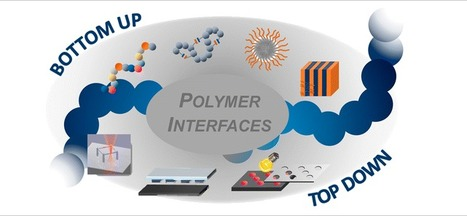 Polymer Interfaces: Synthetic Strategies Enabling Functionality, Adaptivity, and Spatial Control - Macromolecules (ACS Publications)   Daily Newspaper   Scoop.it
