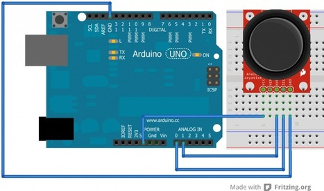 Ideas y Proyectos | Arduino + Processing…Primeros pasos | Big and Open Data, FabLab, Internet of things | Scoop.it