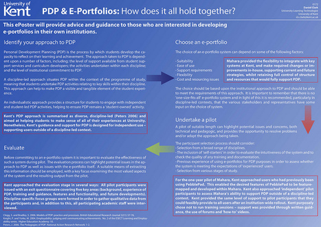 E-portfolio: advice and guidance to those who are interested in devoloping e-portfolios in their own institutions | Appunti WEBM.org | Scoop.it