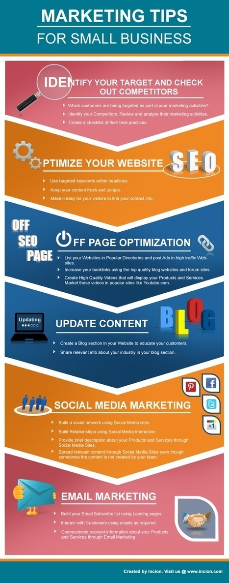 Sharing Marketing Tips for Small Business Hints, Tricks Infographic | Advanced SEO | Social Media Tips | Scoop.it