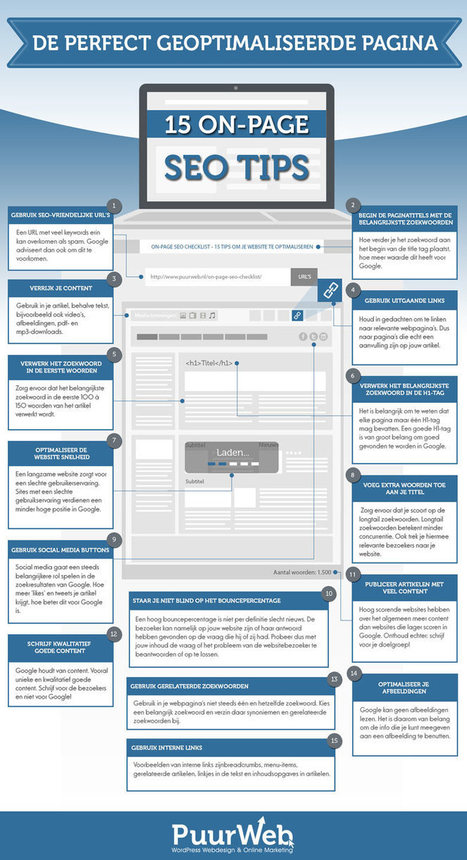 On-Page SEO checklist – 15 tips om je website te optimaliseren | WordPress Google SEO and Social Media | Scoop.it