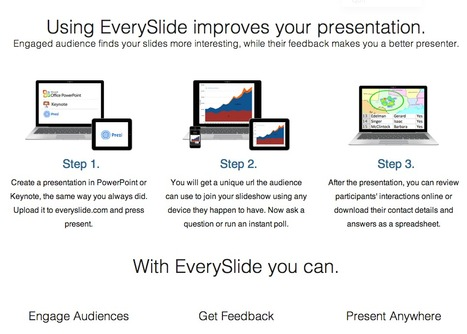 EverySlide - Interactive Presentations (Audience Response System) | Interesting thoughts | Scoop.it