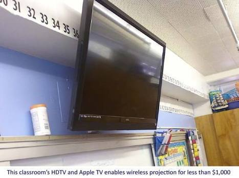 AirPlay: The Hidden Gem for Education in iOS 5 - iPads in Education | Edtech PK-12 | Scoop.it