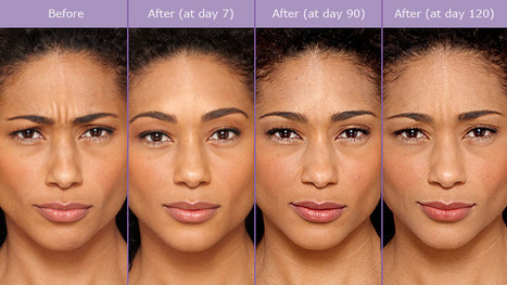 How Face Exercises Work
