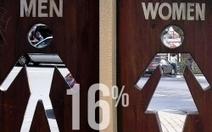 Les femmes toujours pénalisées sur le marché du travail | L'oeil de Lynx RH | Scoop.it