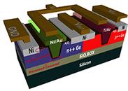 Germanium semiconductor milestone for creating ultrafast circuits | Amazing Science | Scoop.it