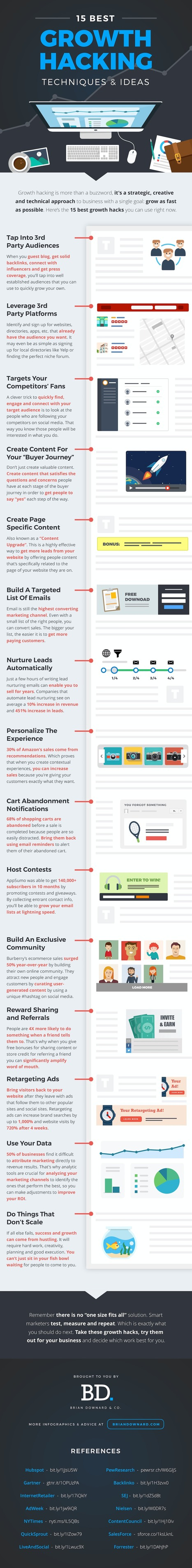 15 Best Growth Hacking Techniques & Ideas (Infographic) - Brian Downard | Residual Income Mastery | Scoop.it