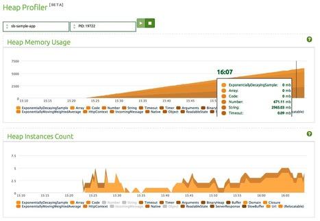 StrongLoop | Node.js Performance Tip of the Week: Memory Leak Diagnosis | VTECL Node.js | Scoop.it