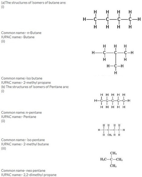Concise Chemistry Class 10 Pdf