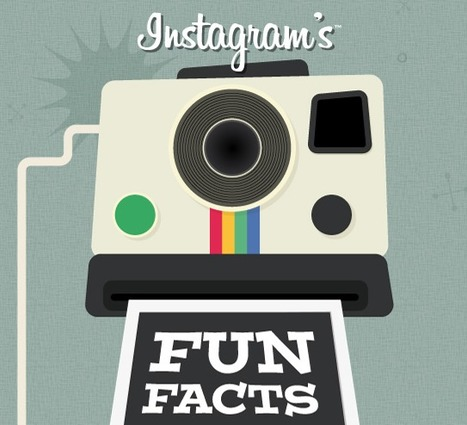 Instagram: Fun Facts ★ Visual.ly | infographies | Scoop.it