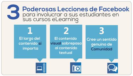 ¿Cómo involucrar a sus estudiantes en sus cursos eLearning? 3 Poderosas Lecciones de Facebook para lograrlo | #eLearning, enseñanza y aprendizaje | Scoop.it